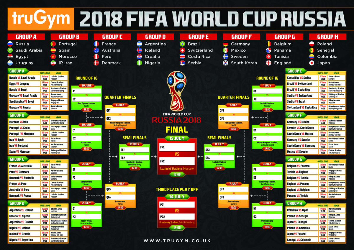 The 2018 World Cup Is Here!